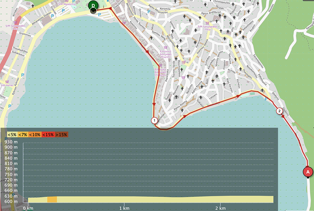 Kastoria Triathlon Running Route 5km 2